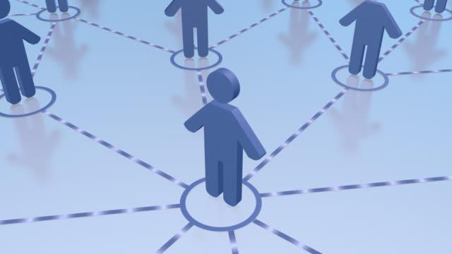 Business human social network video