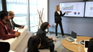 istock Business meeting - Hispanic female manager presenting sustainable financial investment concept 1164712756