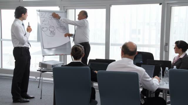 hd: business-meeting mit präsentationen - generaldirektor oberes management stock-videos und b-roll-filmmaterial