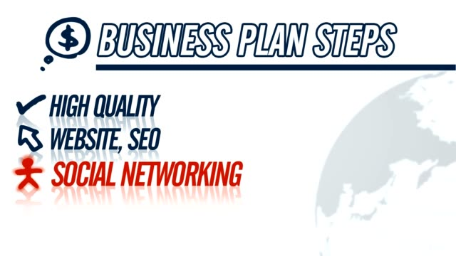 Business Plan Steps video illustration on white in HD