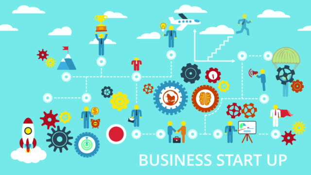 Business start up. Animated scheme with humans, icons and gears. video