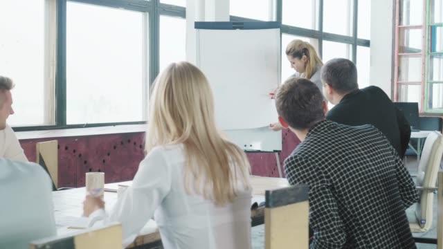 ビジネススタートアップチームは、大きなテーブルで会議を開催します。ガールマネージャーは、フリップチャートの近くにプレゼンテーションを保持し、シートを回します。コワーキング� ビデオ