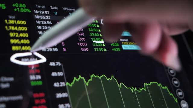 Businessman Analyzing Technical stock market