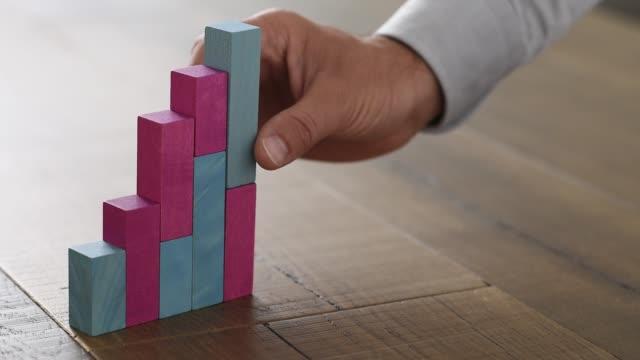 Businessman building a positive financial chart video