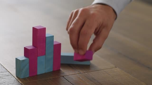 Businessman building a positive financial chart
