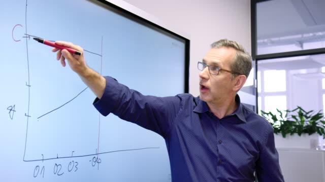 geschäftsmann mit einer grafischen darstellung einer geschäftsstrategie - ausbilder stock-videos und b-roll-filmmaterial
