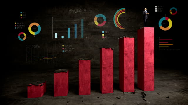 Businessman on increase bar graph with various diagram, rising market video