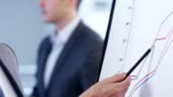 istock Businessman showing on whiteboard 503410284