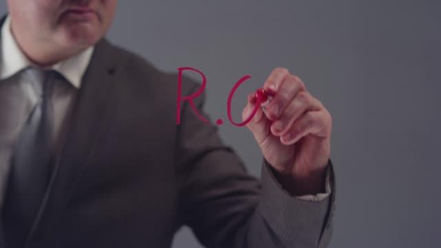 Businessman Writing the Term ROI