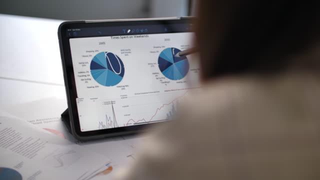 女商人檢查企業財務投資財務報告 - 投資 個影片檔及 b 捲影像