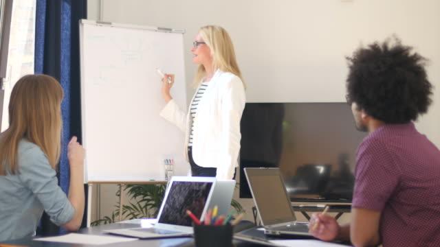 Businesswoman Explaining Flow Chart To Colleagues video