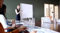 istock Businesswoman gives presentation during marketing meeting 1132143513