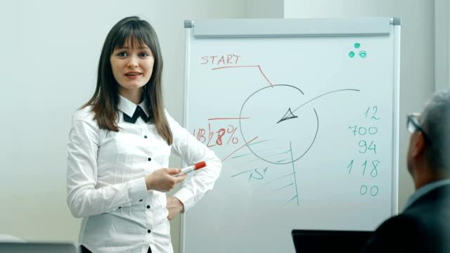 geschäftsfrau hält einen vortrag mit einem brett in freundliche büro - weibliche führungskraft stock-videos und b-roll-filmmaterial