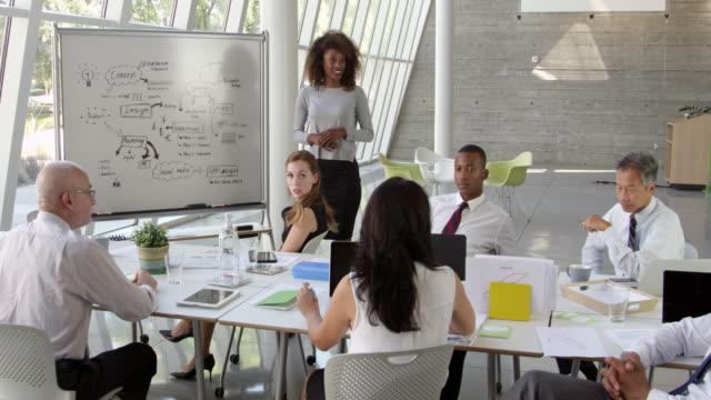 Empresária leva sessão de Brainstorming foto em R3D - vídeo