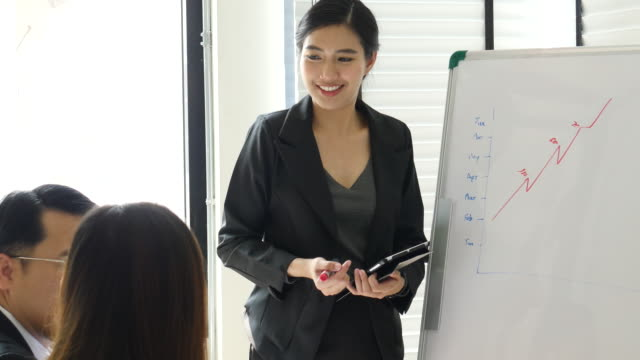 businesswoman leads brainstorming with team - business goals stock videos & royalty-free footage