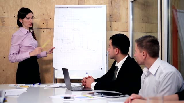 Businesswoman presenting project to her colleagues video