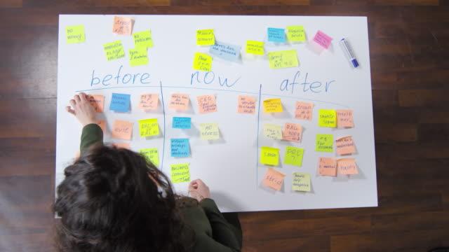 geschäftsfrau verwendet haftnotizen für den planungsworkflow - flussdiagramm stock-videos und b-roll-filmmaterial