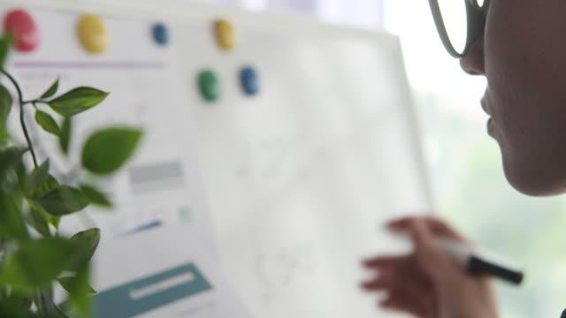affärskvinna skriver anteckningar på whiteboard - endast en ung kvinna bildbanksvideor och videomaterial från bakom kulisserna