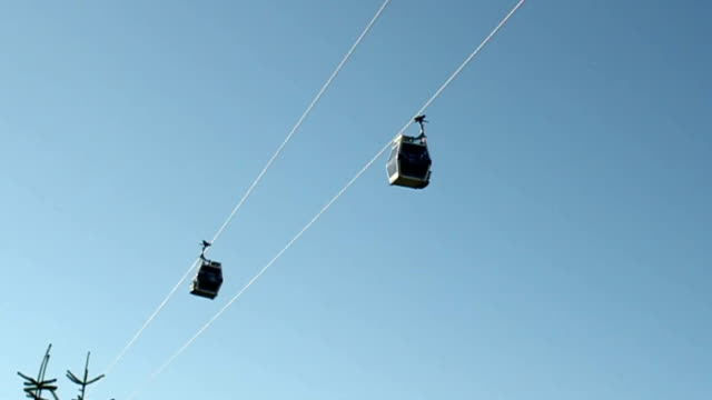 Cable car video