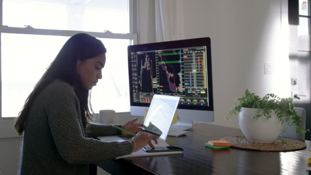 Calculating Stock Market Gains