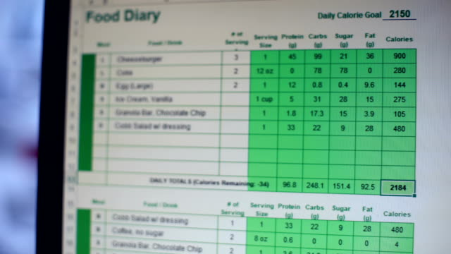 Calories table blinking, showing excess of calories norm, planning of diet menu