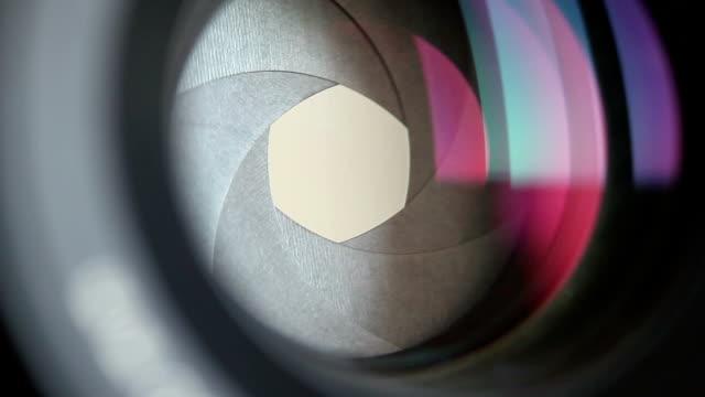 camera aperture shutter video
