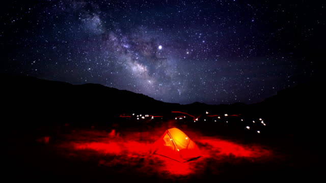 Camping in Tent Below the Milky Way Galaxy