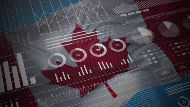 vídeos y material grabado en eventos de stock de canadá. estadísticas, infografías, datos del mercado financiero, análisis e informes sobre el indicador ondulado canadiense 4k. - canadá