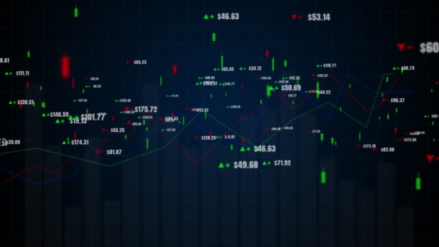 candlestick graph chart with digital data, uptrend or down trend of price of stock market or stock exchange trading, investment and financial concept. - candeliere video stock e b–roll