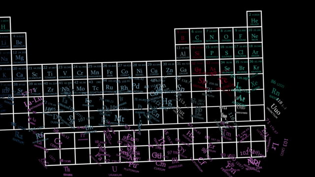 Royalty Free Periodic Table Hd Video 4k Stock Footage B Roll Istock