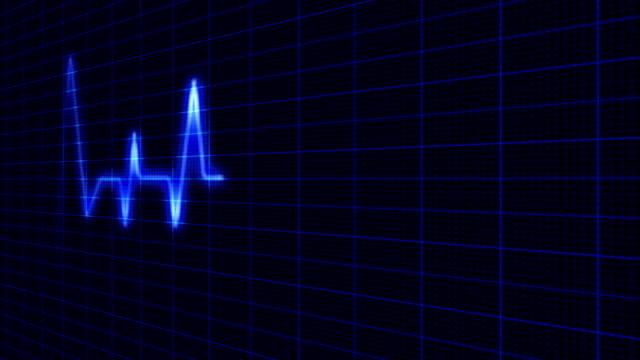 Cardiogram Blue video