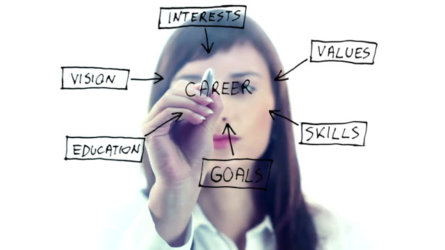 career - business goals stock videos & royalty-free footage