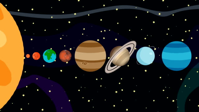 Cartoon Animation of the Planets of the Solar System By Order video