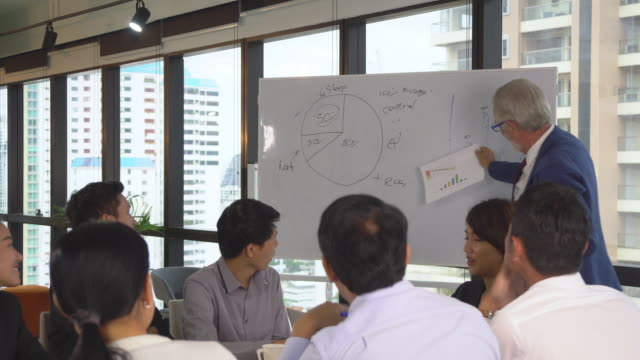 Caucasian senior manager coaching and presenting report on whiteboard for asian businesspeople in modern workplace.