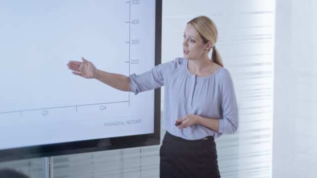 caucasian woman explaining details of the financial report graphs shown on large screen in conference room - leanincollection stock videos & royalty-free footage