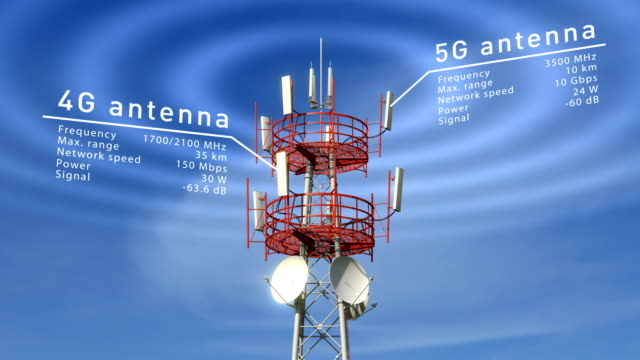 Cellular telecommunication tower with radio waves visible against blue sky