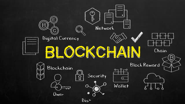 stockvideo's en b-roll-footage met krijttekening 'block chain' met verschillende technologie-icoon, 4k animatie. - bitcoin