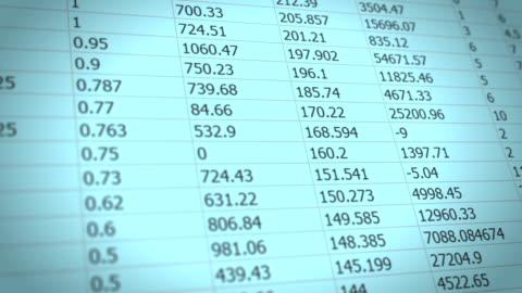 vidéos et rushes de modification de données sur la feuille de calcul. - nombre