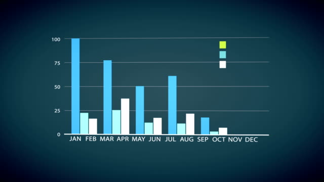 Royalty free bar chart hd video 4k stock footage b roll istock chart full hd video ccuart Images