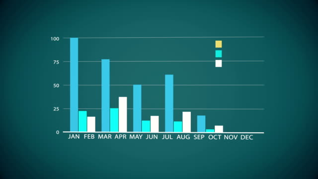 Chart FULL HD video