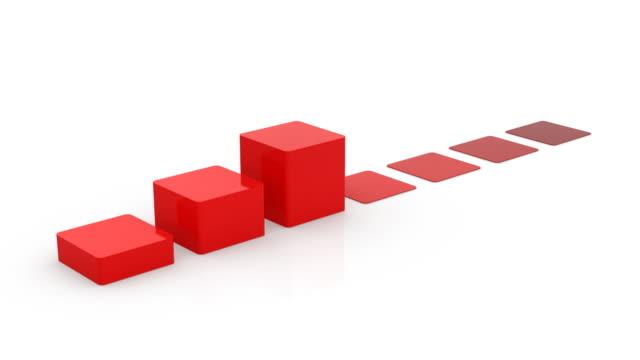 Chart - Success video