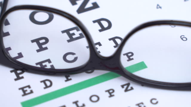 Checking eyes with ophthalmologist equipment,showing letters on chart, focused Checking eyes with ophthalmologist equipment,showing letters on chart, focused eye chart stock videos & royalty-free footage