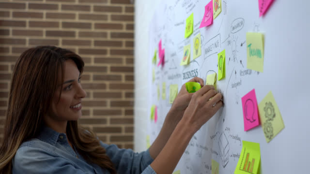 Cheerful latin american woman working on her business plan and sticking adhesive notes on it very happy