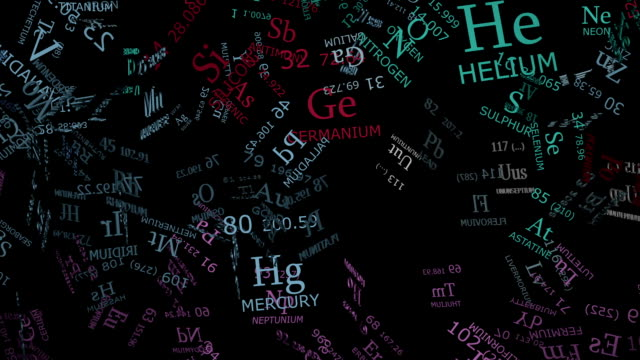 chemistry background 3d video