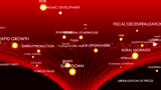 China Economy Terms video
