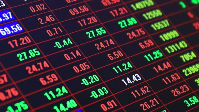 china stock market and exchange and bid, offer, volume on display rapid change - dow jones industrial average video stock e b–roll