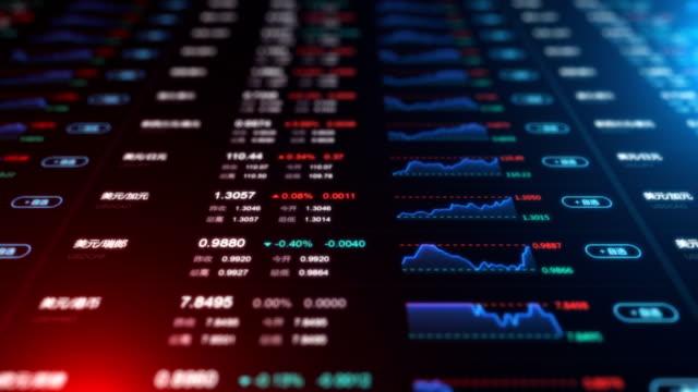 stockvideo's en b-roll-footage met china stock market - economie
