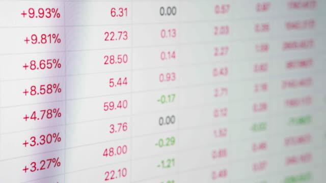 kina aktiemarknaderna data förändras snabbt - accounting bildbanksvideor och videomaterial från bakom kulisserna
