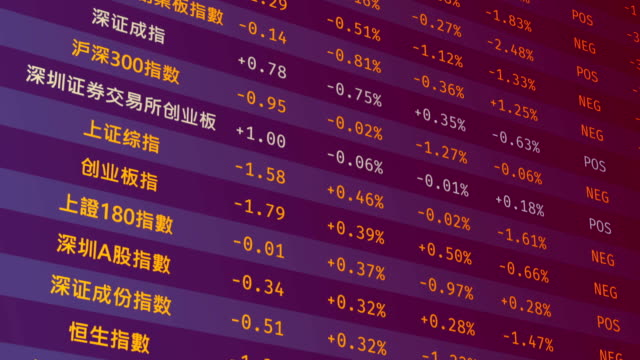 中国の株式市場指数は成長を開始し、金融の成功、ポジティブな予測 - 経済点の映像素材/bロール