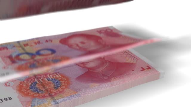 Chinese Yuan video